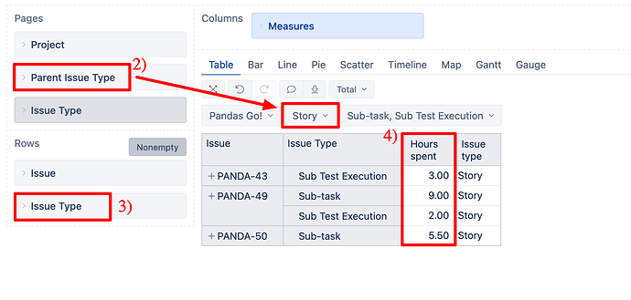 eazyBI filter by parent issue type