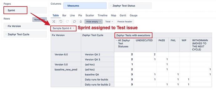 eazyBI Zephyr and Sprint