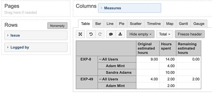 Original_estimate_example