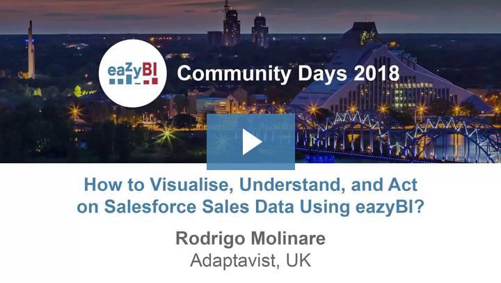 11-How to Visualise Understand and Act on Salesforce Sales Data Using eazyBI by Rodrigo Molinare, Adaptavist