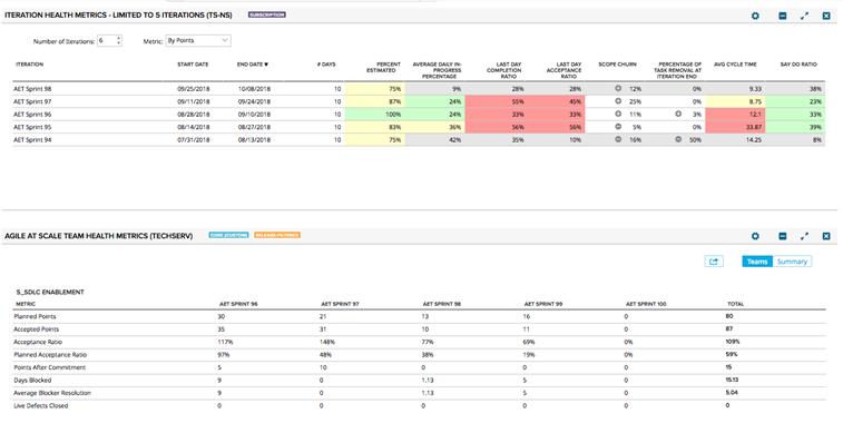 Create a Summary metrics - Questions & Answers - eazyBI Community