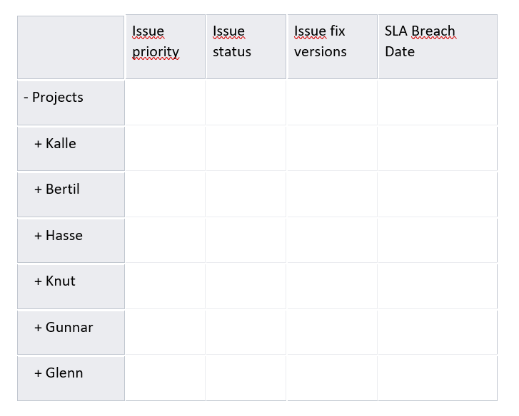 table not expanded