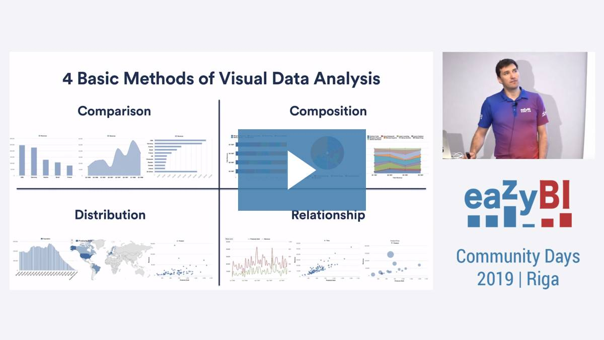 9 Do's and Don'ts of Data Vizualization by Jānis Gulbis, eazyBI